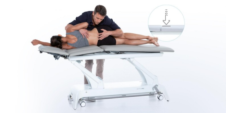 stability profile treatment tables